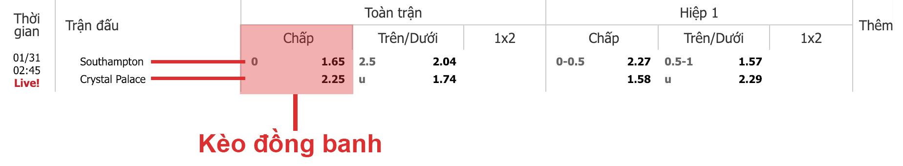 Tỷ lệ kèo đồng banh